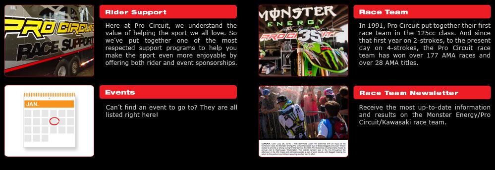 Pro Circuit Race Team ~Team History